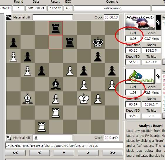 Houdini Chess Engine